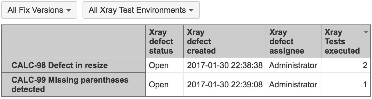 Xray top defects list