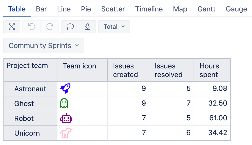 Markdown cell formatting icons